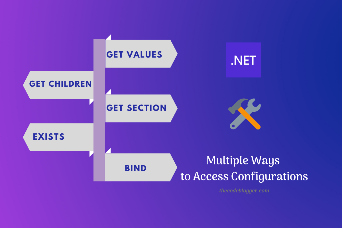 Multiple Ways To Access Configurations In .NET Applications