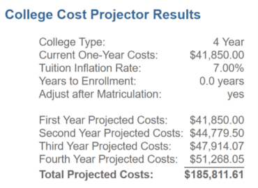 college cost projector