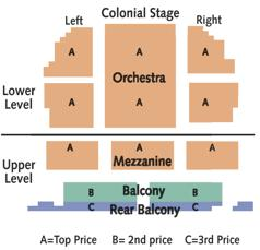 Colonial Theatre seating plan