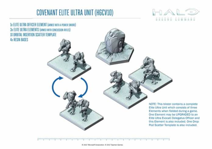 Covenant Elite Ultra Unit