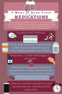 Infographic of 5 techniques to keep track of taking your medications