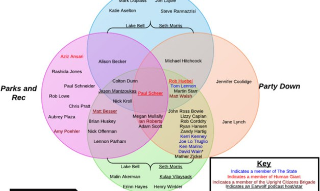 Paul Scheer is at the epicenter of epic Parks and Rec/Party Down/The League/Childrens Hospital Venn Diagram