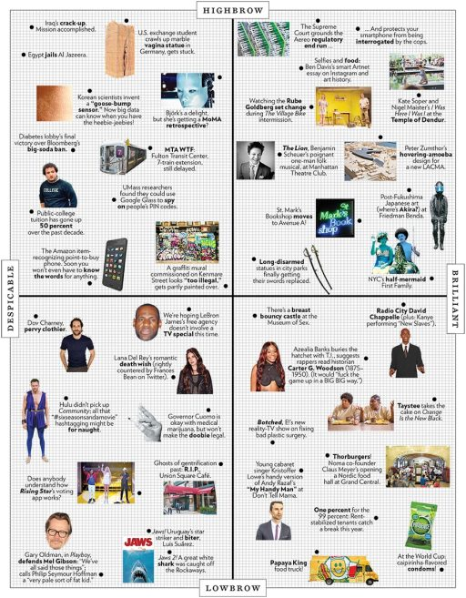 nymag-approvalmatrix-weekofjune302014