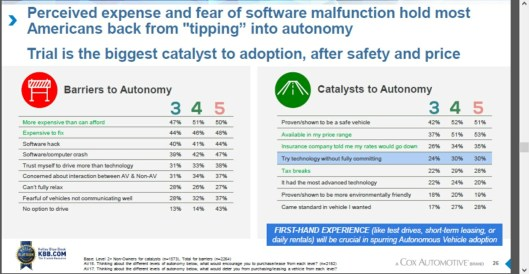 fear of software