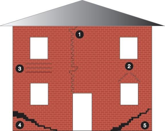Cracks in Masonry Walls