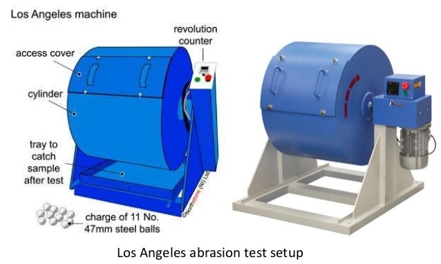 Image result for los angeles abrasion test on aggregates