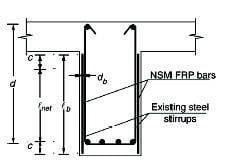 Spacing of CFRP Strips in NSM Strengthening Technique