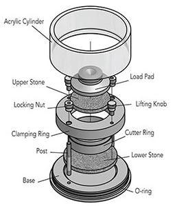 Arrangement of Consolidometer Parts