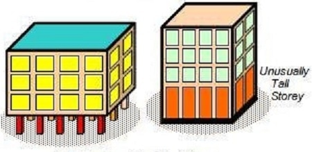Buildings with Soft Storey