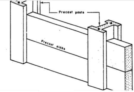 Precast concrete partition wall