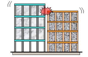 Pounding can occur between adjoining buildings due to horizontal vibrations of the two buildings