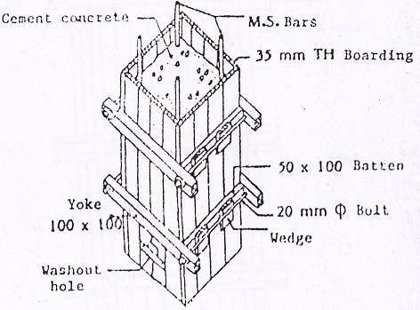 Details of timber formwork for square or rectangular RCC column