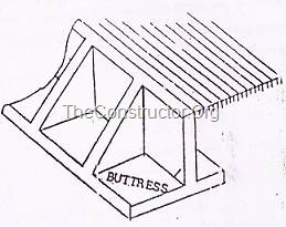 Buttress Retaining Wall