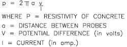 Resistivity Meter (4 Probe System)