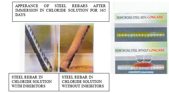 Reinforcement corrosion prevention