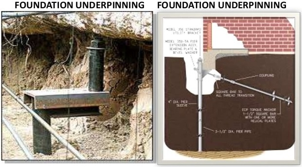 Underpinning in Construction