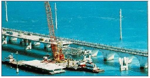 Span by Span Casting method of Bridge Construction