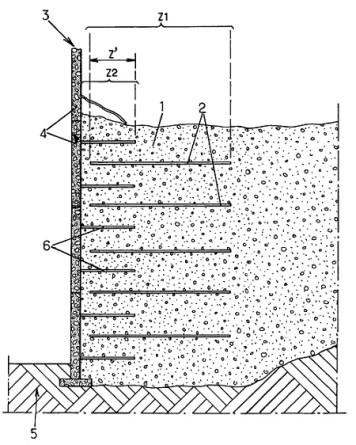 Reinforced Earth Contruction