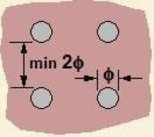 Minimum clear spacing between piles