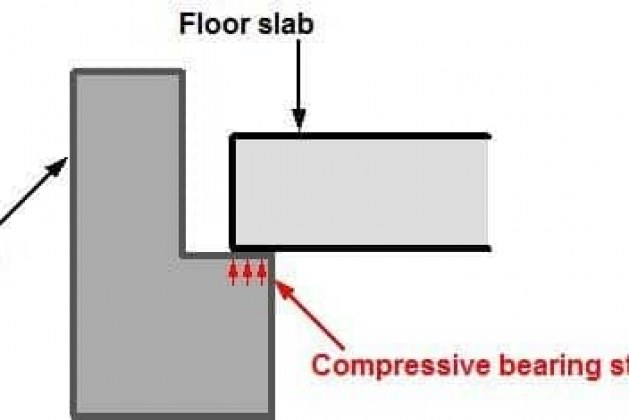 CONNECTIONS FOR PRECAST FLOOR SLABS