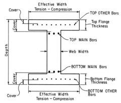 load-factor-method-of-design