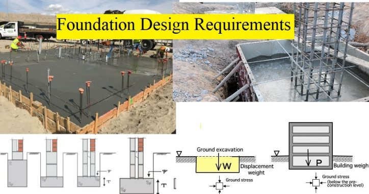 What are the Foundation Design Requirements