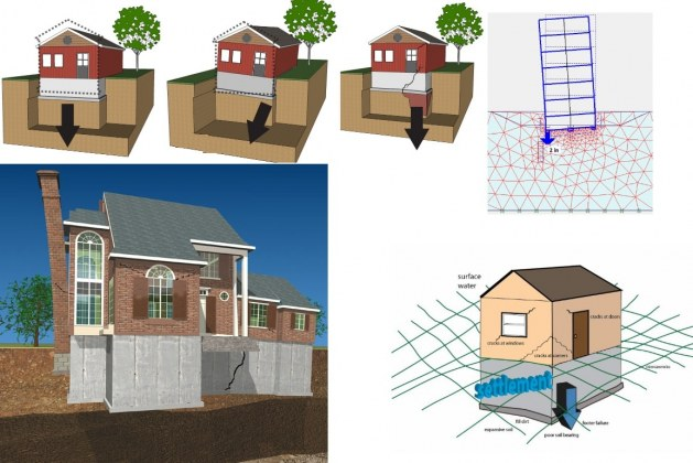 What is Foundation Settlement? Its Types and Causes