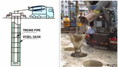 Pile concreting using tremie method