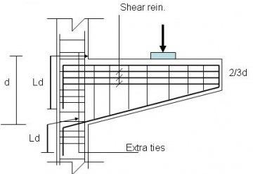 RCC Cantilever beam reinforcement details