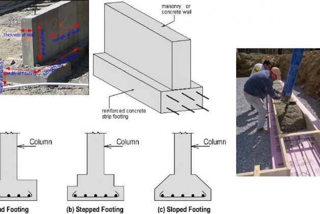 Construction of Wall Footings – Materials, and Dimensions