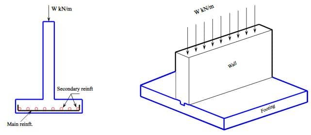 Reinforced Concrete Wall Footing