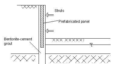 Prefabricated Diaphragm Walls