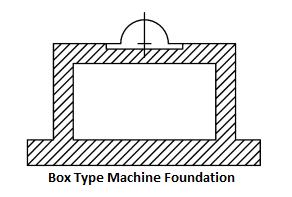 Box Type Machine Foundation