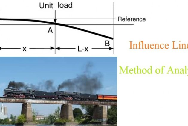 Influence Line Analysis Method – Tabulated Technique