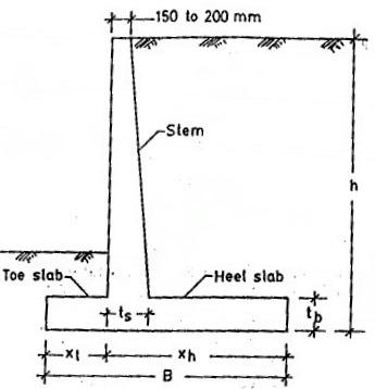 rcc-retaining-wall