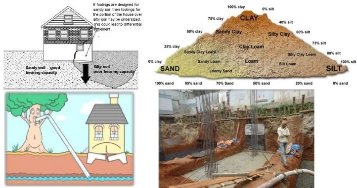 selection of foundations based on different types of soil