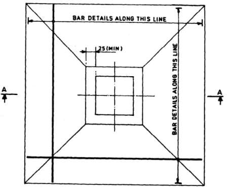 Plan view of reinforcement details of isolated footing