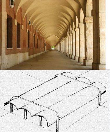 cylindrical barrel vault