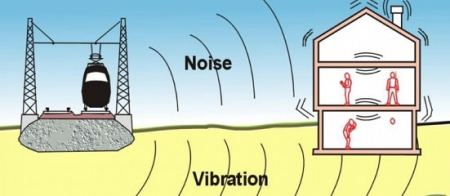 Vibration sensitivity
