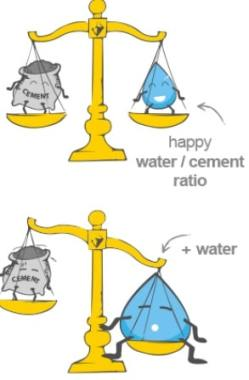 Reduce Water Quantity