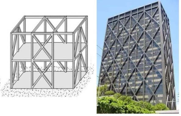 Braced Frame Structure