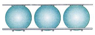 Type B – Reinforcement Modules