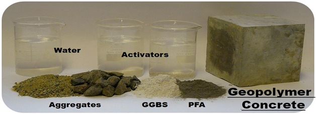 Geopolymer Concrete Materials