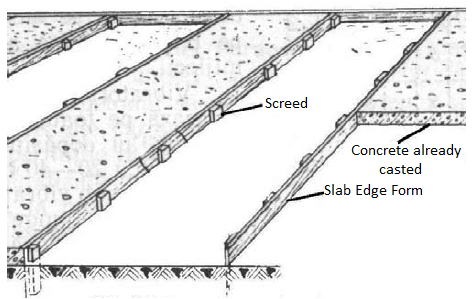 Components of a Slab-on-Grade Slab Formwork