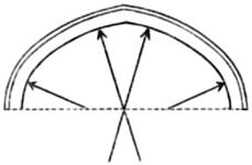 Four Centered Arch