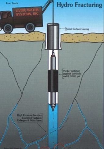 Measurement of in-situ stresses in Rocks
