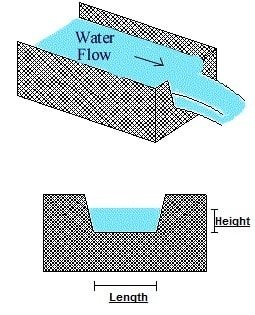 Trapezoidal Weir Cross Section