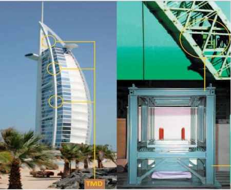 Tuned mass damper of Burj Al Arab