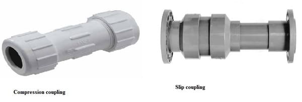 Coupling in Pipe Fittings