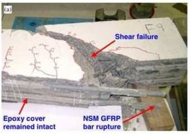 Types of failure in strengthened reinforced concrete beams